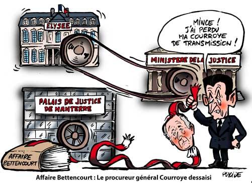 Affaire Bettencourt : Le procureur de Nanterre Courroye dessaisi